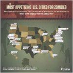 25 us metropolitan areas to prevent throughout the inevitable zombie apocalypse – past the tube – zimbio