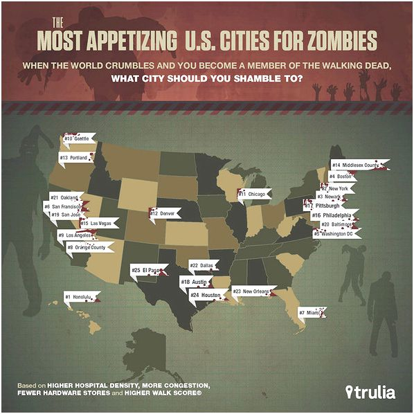 Top 10 U.S. Cities to Avoid when the Zombie Apocalypse Inevitably Hits