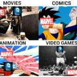 A film fan's help guide to the marvel world