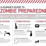 Cdc warns public to organize for 'zombie apocalypse'