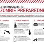 Cdc warns public to organize for 'zombie apocalypse'