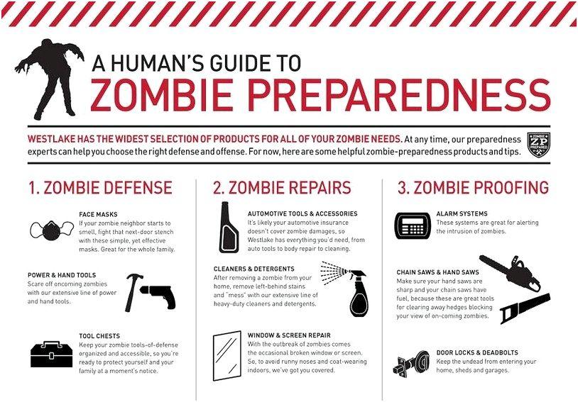 Cdc warns public to organize for 'zombie apocalypse' aposre reaching