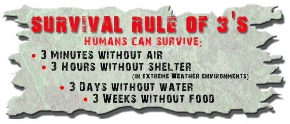 Survival Rule of 3s